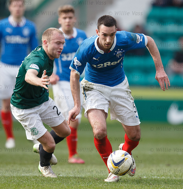 Dylan McGeouch and Lee Wallace
