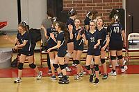Volleyball 7th Grade 3/2/2020