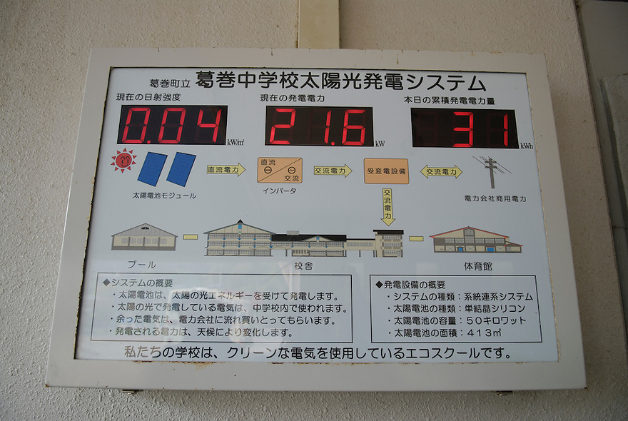 "A display show the rate of power generation from the solar panels at Kuzumaki Junior High School. Kuzumaki in Northern Japan bills itself as a town of ""Milk, wine and clean energy"". The 8000 population town has little local industry so Kuzumaki invited Japanese companies to set up wind, solar and biogas generating plants."