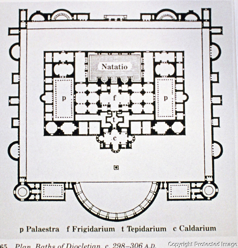 Floor plan of the Baths of Diocletian, Rome Italy, 298 -b 306 BCE.