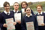 Ciara Devlin, Brendan McEvoy, Paul O'Connor, Laura Butterly and Maria Harmon, students from Scoil Ui Mhuire, Dunleer who  received thier National Coaching and Games Development GAA Certificates..Picture: Paul Mohan/Newsfile