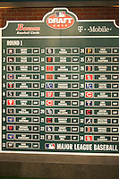 Final Draft board during the MLB Draft on Thursday June 05,2014 at Studio 42 in Secaucus, NJ.   (AP Photo/Tomasso DeRosa)