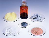 SIX ELEMENTS - Metals and Non-metals<br />