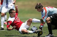 US Soccer Development Academy. Carmel United vs Schulz Academy. July 13th, 2008. Home Depot Center, Carson, CA.