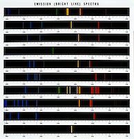 SPECTRUM ANALYSIS OF ELEMENTS: Emission Spectra<br /> (Bright Line) Characteristic optical line spectrum (from top to bottom) emitted by Mercury, Helium, Lithium, Thallium, Cadmium, Strontium, Barium, Calcium, Hydrogen &amp; Sodium.