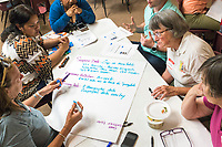 NWA Democrat-Gazette/CHARLIE KAIJO Springdale residents write down their reactions to statistics about the lack of affordable housing in Springdale during a community meeting, Thursday, June 7, 2018 at the Shiloh Museum in Springdale. <br /><br />The University of Arkansas College of Business, Northwest Arkansas Regional Planning Commission, Walton Family Foundation and a nonprofit called Enterprise Community Partners are taking stock of the housing and housing affordability situation in this area. They&acirc;&euro;&trade;ll be putting together a regional plan to try to make sure there&acirc;&euro;&trade;s enough housing affordable to everyone in the coming years. They held public forums in the big four cities to get residents&acirc;&euro;&trade; thoughts on where housing is lacking and what the regional plan will need to keep in mind.