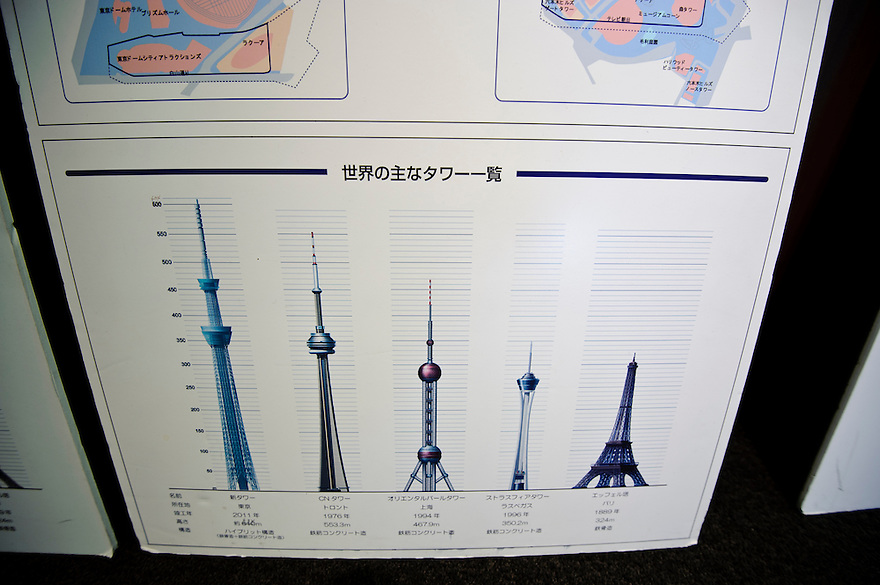 A display showing some of the world's highest towers. The Eiffel Tower is on the far right, Tokyo Sky Tree on the far left. Tokyo Sky Tree, Tokyo, Japan, October 30, 2011. Scheduled to open to the public 22 March 2011, the Tokyo Sky Tree broadcasting tower is the tallest freestanding tower in the world at 634m high. On the 30 October 2011 the tower's 350m high viewing platform was opened to members of the media.