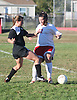 Coquille/Myrtle Point-South Umpqua G Soccer