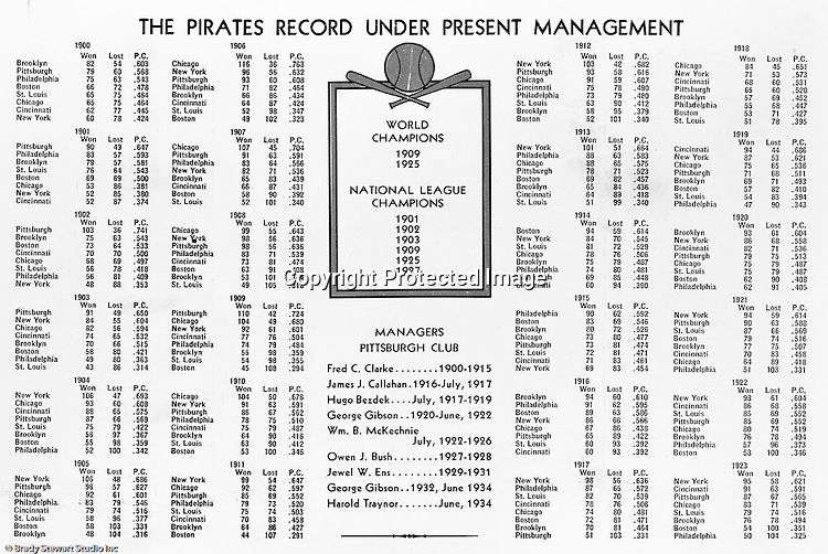 Pittsburgh PA:  View of the Pittsburgh Pirate yearly regular season records from 1910 to 1923 along with team managers.