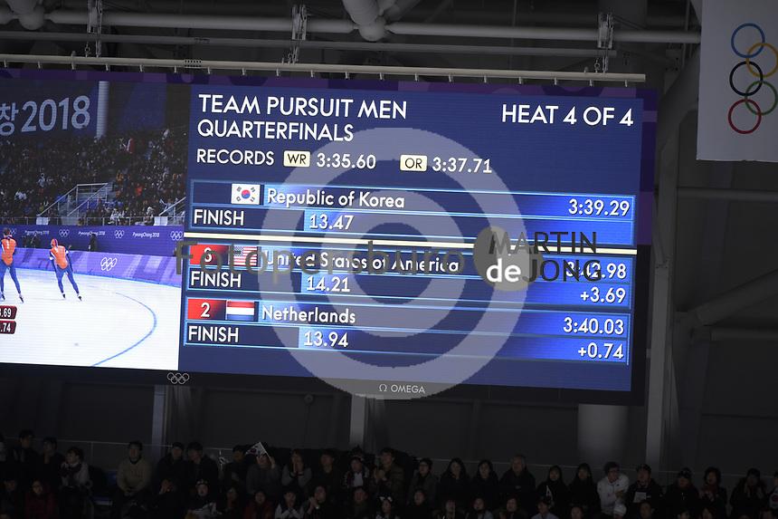 OLYMPIC GAMES: PYEONGCHANG: 18-02-2018, Gangneung Oval, Long Track, Team Pursuit Men, Result Heat 4 Quarterfinals, ©photo Martin de Jong