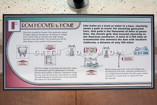 "An educational display at Hoover Dam's information center entitled ""From Hoover to Home"" shows the process of hydroelectric power   distribution. The dam's hydroelectric power station generates, on average, about 4 billion kilowatt-hours of power a year and is distributed to Nevada, Arizona, and California. It meets the energy needs of approximately 1.3 million people."