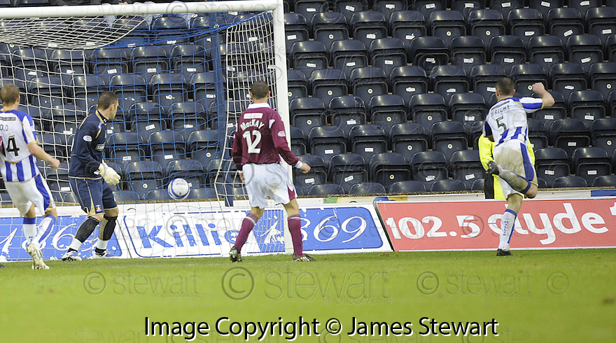 24/10/2009  Copyright  Pic : James Stewart.sct_jspa23_kilmarnock_st_johnstone  . :: FRAZER WRIGHT CAUSES A FEW LAST MINUTES OF PANIC FOR KILMARNOCK AS HE HEADS INTO HIS OWN NET :: .James Stewart Photography 19 Carronlea Drive, Falkirk. FK2 8DN      Vat Reg No. 607 6932 25.Telephone      : +44 (0)1324 570291 .Mobile              : +44 (0)7721 416997.E-mail  :  jim@jspa.co.uk.If you require further information then contact Jim Stewart on any of the numbers above.........