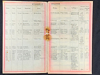 BNPS.co.uk (01202 558833)<br /> Pic: Wikipedia <br /> <br /> PICTURED: Official White Star Line book of sailing found on William Harrison after the Titanic went down . The personal archive of tragic William Harrison who was valet to Bruce Ismay, the managing director of Titanic's owners White Star Line, fetched £44,000.<br /> <br /> A walking cane with a lightbulb on one end of it that a Titanic survivor waved in a desperate attempt to attract a rescue ship has sold for £105,000.