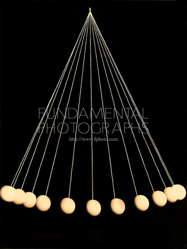 SIMPLE PENDULUM - stroboscopic<br /> Swinging Through Its Period<br /> The pendulum's motion is very close to simple harmonic motion which tends to pull the system back toward its equilibrium position. The period of the pendulum depends only on the length of the string and the local forces of gravity.