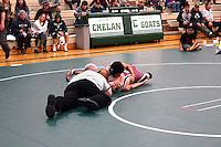2.4.17 District Wrestling
