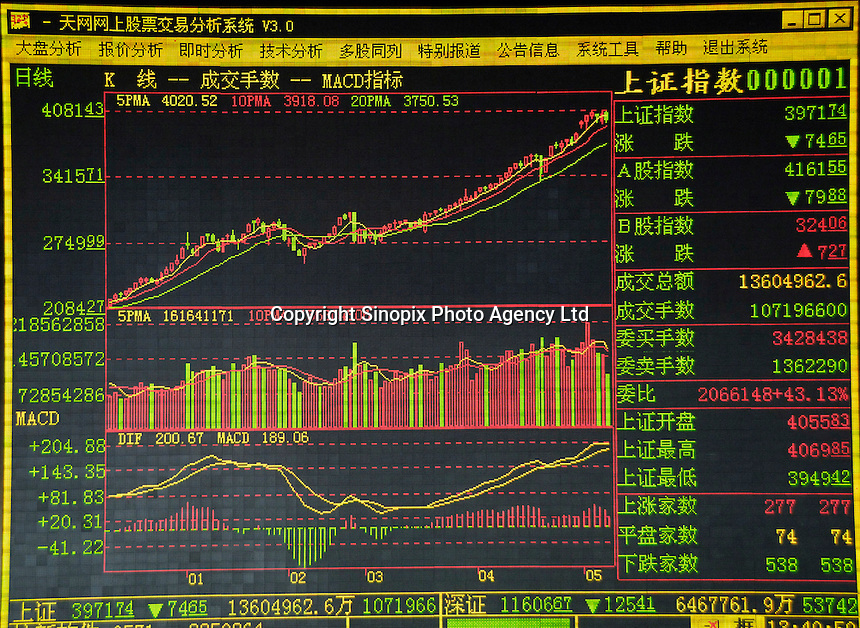 Stock index in a stock exchange of Beijing. Chinese share prices broke through the psychologically important 4000-mark for the first time ever last week and dealers said the sustained Chinese advance is being driven by massive inflows of fresh funds as smaller investors take their money out of low-return bank deposits and punt on stocks..15 May 2007
