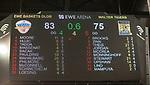 07.01.2018, EWE Arena, Oldenburg, GER, BBL, EWE Baskets Oldenburg vs WALTER Tigers T&uuml;bingen, im Bild<br /> Anzeigentafel mit dem Endstand EWE Baskets Oldenburg gewinnen gegen die WALTER Tigers T&uuml;bingen 83 zu 75<br />  (EWE Baskets Oldenburg  #Anzeigentafel)<br /> (WALTER Tigers T&uuml;bingen # )<br /> Foto &copy; nordphoto / Rojahn