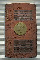 SPEEDSKATING: 16-02-2020, Utah Olympic Oval, ISU World Single Distances Speed Skating Championship, world records, ©photo Martin de Jong