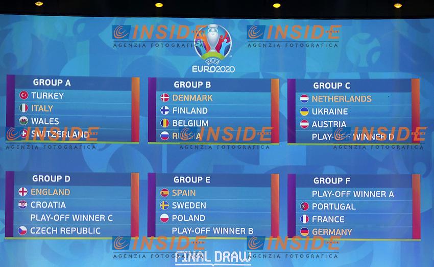 Draw result 30 11 2019 UEFA EURO2020 Draw, Romexpo Bucharest <br /> Il tabellone <br /> Sorteggio Europei Calcio 2020 <br /> Photo Marc Schueler/ Imago / Insidefoto
