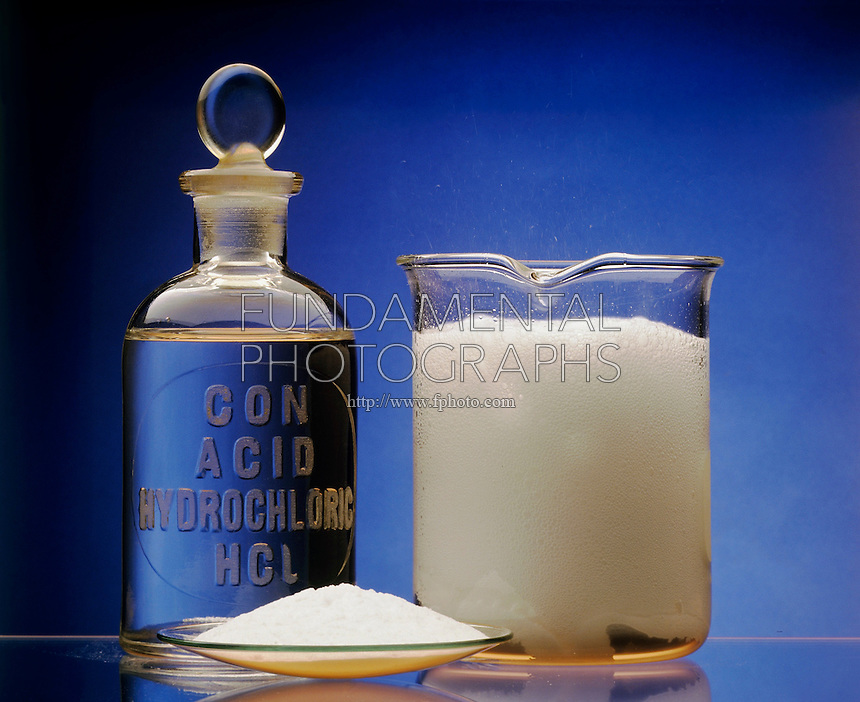 NEUTRALIZATION: BAKING SODA (SALT) &amp; ACID (HCl)<br /> Neutralization Reaction<br /> Hydrochloric acid is added to sodium bicarbonate solid to yield sodium chloride, water &amp; carbon dioxide.                   HCl(aq) + NaHCO3(aq) -&gt; NaCl(aq) + H2O(l) + CO2(g)