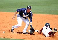 FIU Baseball v. Univ. of Arkansas Little Rock (3/16/08)