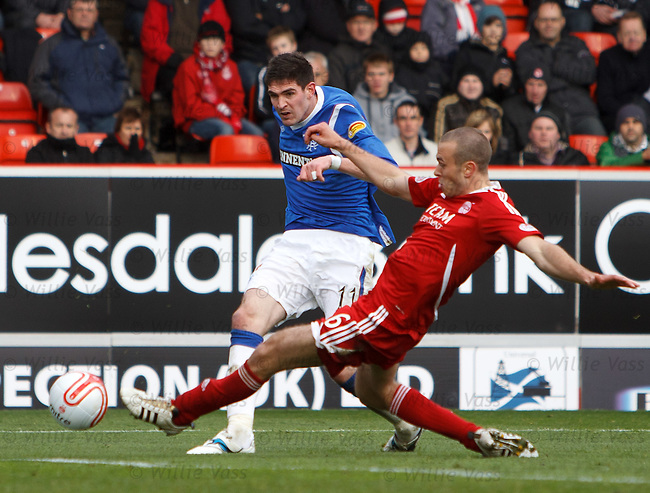 Kyle lafferty opens the scoring for Rangers as he shoots past Andrew Considine