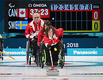 PyeongChang 2018- Wheelchair Curling