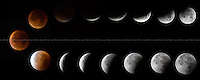 28.09.2015 - Total Lunar Eclipse & Red Super Moon