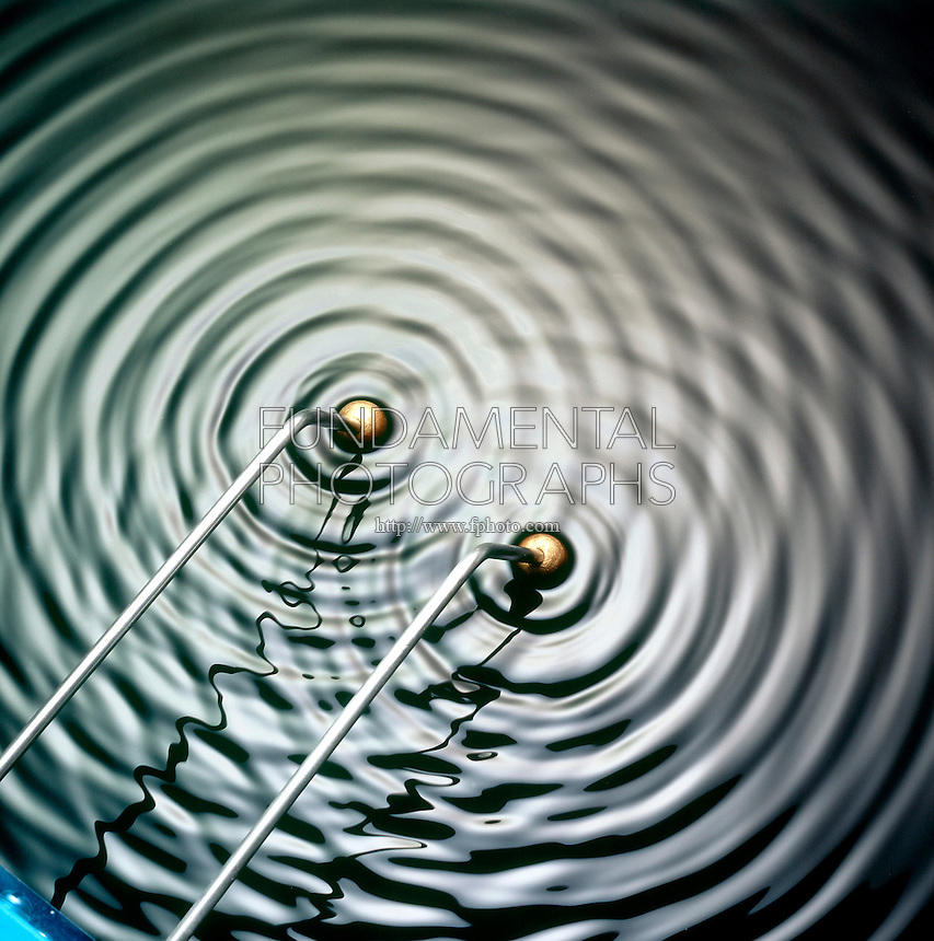 INTERFERENCE PATTERNS OF TWO POINT SOURCES<br />