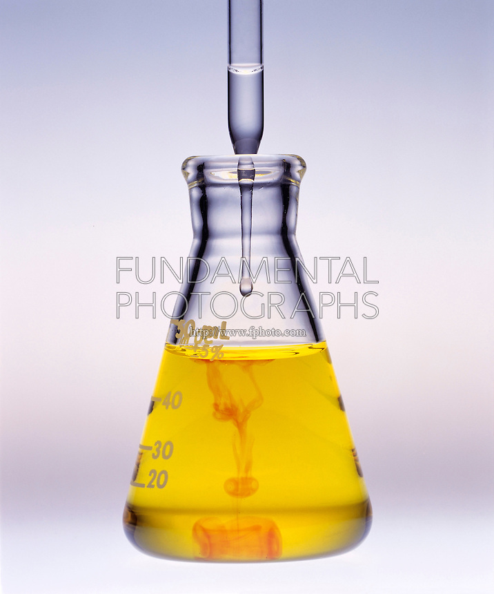 pH INDICATOR: AMMONIA &amp; HYDROCHLORIC ACID<br />