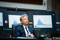 Charts of coronavirus data from France and Germany are seen as United States Senator Rand Paul (Republican of Kentucky), listens during a Senate Health, Education, Labor and Pensions Committee hearing in Washington, D.C., U.S., on Tuesday, June 30, 2020. Top federal health officials are expected to discuss efforts to get back to work and school during the coronavirus pandemic. <br /> Credit: Al Drago / Pool via CNP /MediaPunch