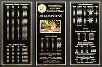 Occidental College Baseball Team Champions large plaque, listing teams from 1895 to 2009.. Gift from the Coach Bill Anderson Championship Teams of 1951-1954. On loan from Special Collections for the photo, Jan. 27, 2016. (Photo by Marc Campos, Occidental College Photographer)