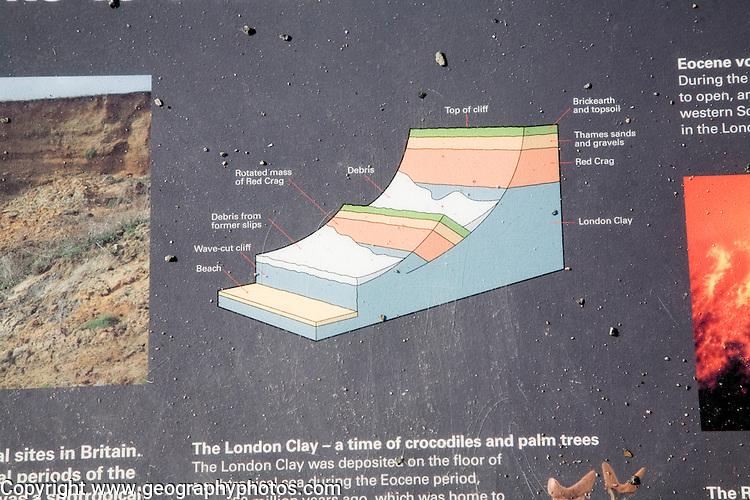 Detail of information board on Crag Walk, Walton on the Naze, Essex, England