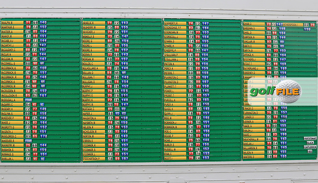 The score board at the end of play after Round 2 of the North of Ireland Amateur Open Championship 2019 at Portstewart Golf Club, Portstewart, Co. Antrim on Wednesday 10th July 2019.<br /> Picture:  Thos Caffrey / Golffile<br /> <br /> All photos usage must carry mandatory copyright credit (© Golffile | Thos Caffrey)