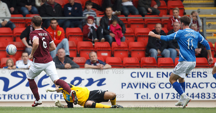 Cillian Sheridan opens the scoring for St Johnstone as he chips the ball over Jamie McDonald in the Hearts goal