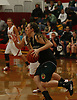 Coquille-Gold Beach Girls Basketball