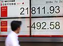 Japan Financial Market Watch