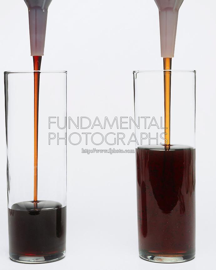 Science Viscosity Chemistry Motor Oil Fundamental