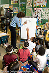 Education Elementary Public Grade 2 female science specialist using large pad and drawing to explain concept to group of children grade 2 vertical
