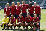 24 July 2005: United States starting eleven. The United States defeated Iceland 3-0 at the Home Depot Center in Carson, California in a Women's International Friendly soccer match.