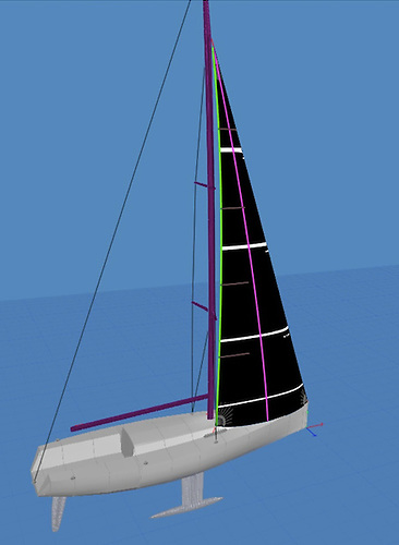 vertical camber on a sail