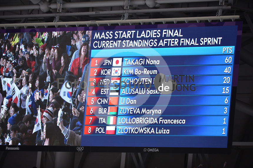 OLYMPIC GAMES: PYEONGCHANG: 24-02-2018, Gangneung Oval, Long Track, Final Results Mass Start Ladies, ©photo Martin de Jong
