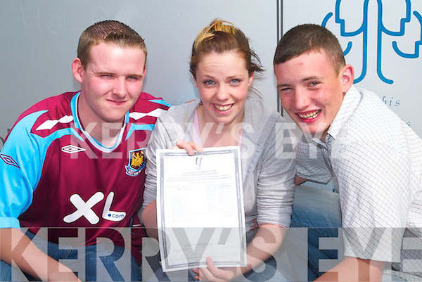 CERTIFICATE: Killorglin Community College students Mark McNama, Cromane, Sinead Concannon, Killorglin, and Michael Kelly, Glenbeigh, were overjoyed with the results of their Leaving Cert on Wednesday..