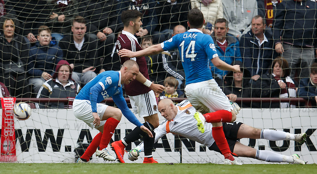 Kenny Miller puts the ball past keeper Scott Gallagher to score the second for Rangers