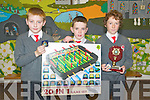 Kerry Science Teachers Annual Quiz. The 4th Class pupils from Droumclough NS that won the Kerry Science Teachers Annual Quiz that was held in Tralee IT on Thursday last. L- R : Aiden Moloney, David O'Connell & David Quinlan.