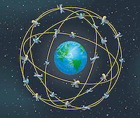 Lots of different satellites orbiting planet earth