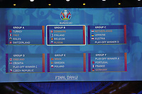 Auslosungsresultat - 30.11.2019: UEFA EURO2020 Auslosung, Romexpo Bukarest, DISCLAIMER: UEFA regulations prohibit any use of photographs as image sequences and/or quasi-video.