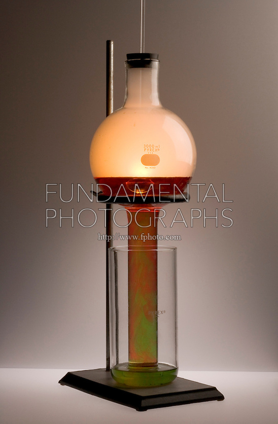 PHOSPHORUS MOON DEMONSTRATION<br /> (6 of 10 - Variations Available)<br /> Combustion of Red Phosphorus in An O2 Atmosphere<br /> When the water in the tube combines with the P2O5 solid suspension, it yields phosphoric acid, HPO3 and the indicator color changes to red as this occurs. The deflagrating spoon is visibly glowing near the bottom of the flask.