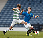 Rory Currie and Ross McCrorie