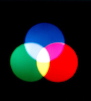 MIXING LIGHT PRIMARIES TO MAKE WHITE LIGHT<br /> Red, blue and green projected light combine to form secondary colors and white light where all three overlap.